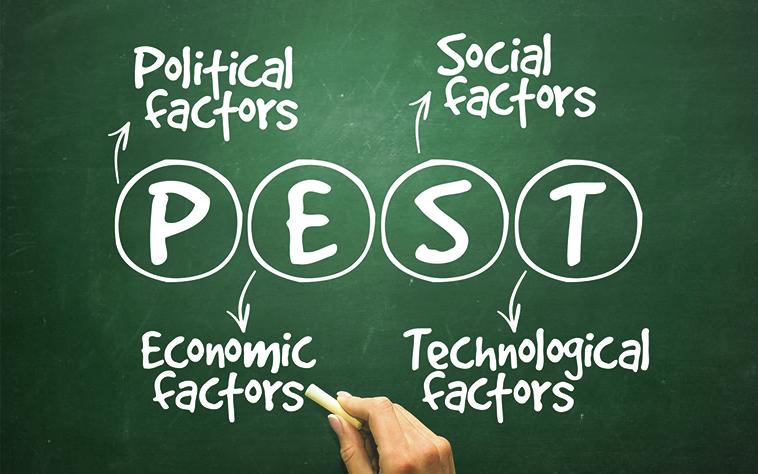 Политически, икономически, социални и технологични фактори