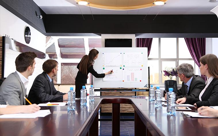 Контрол на изпълнението на маркетингов план